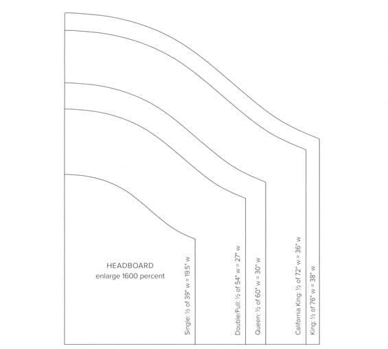 headboard pattern headboard designs, Headboard designs